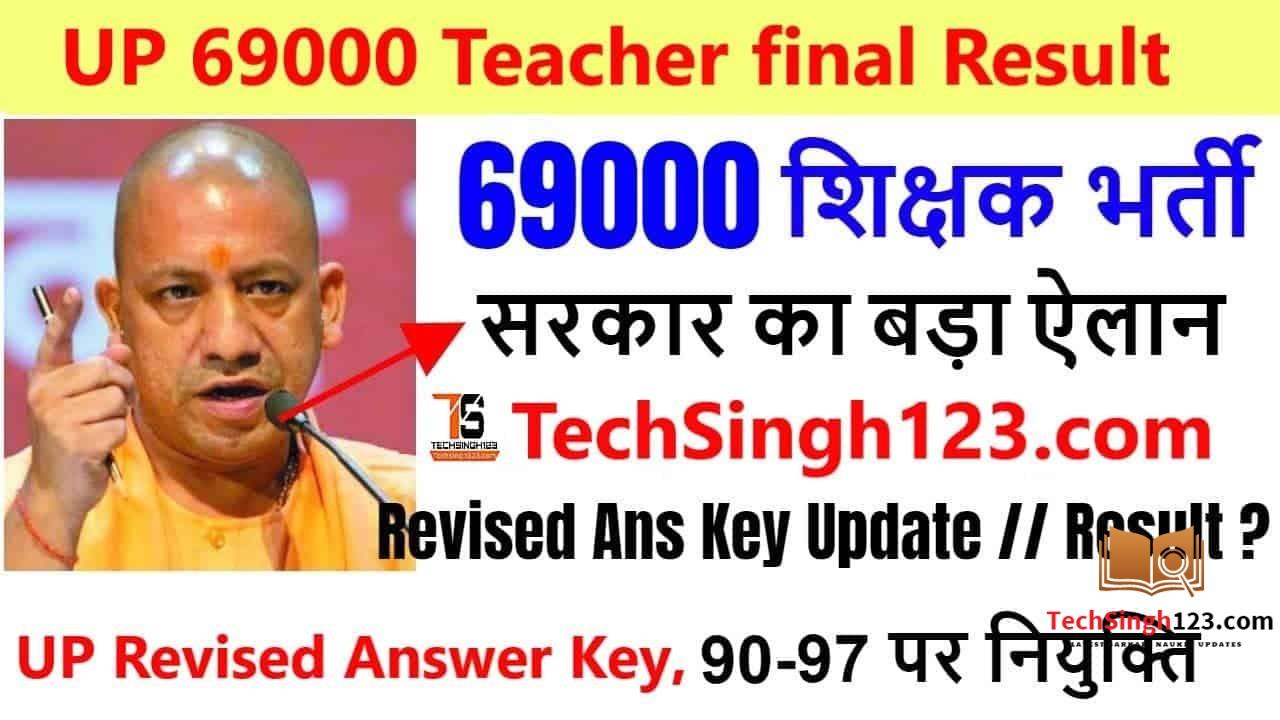 UP Assistant Teacher Result 2019-2020 declared
